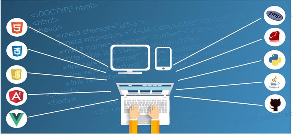 Algoritmos y Software en Informática